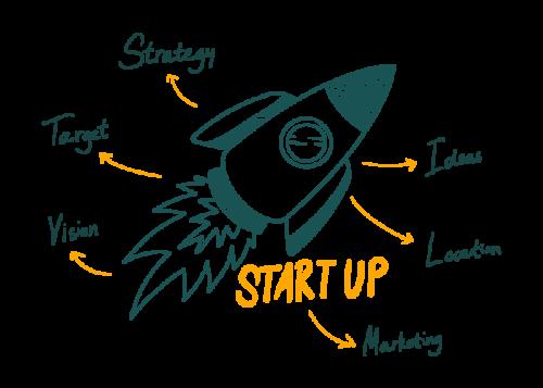 startup_700